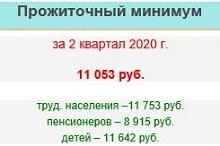 Прожиточный минимум